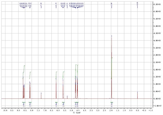 4-甲基丙烯酰氧基偏苯三酸酐 CAS 号 70293-55-9 HNMR